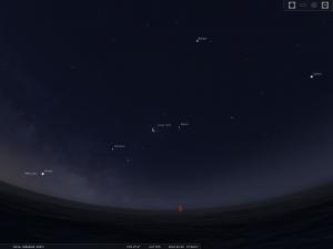 Imagen alineación planetaria