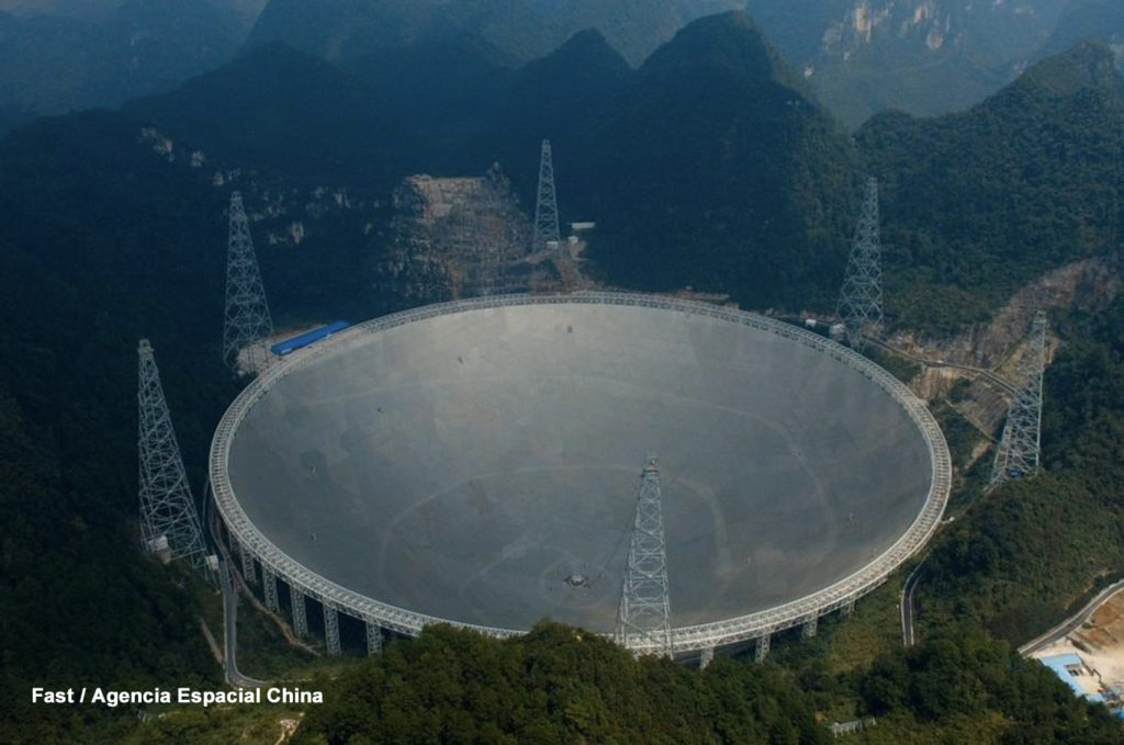 FAST / Agencia Espacial China