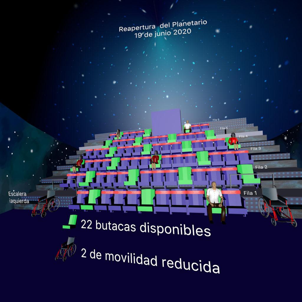 Simulación reapertura Planetario