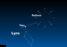 Punto radiante de la lluvia_de meteoritos de las líridas/ Wikipedia