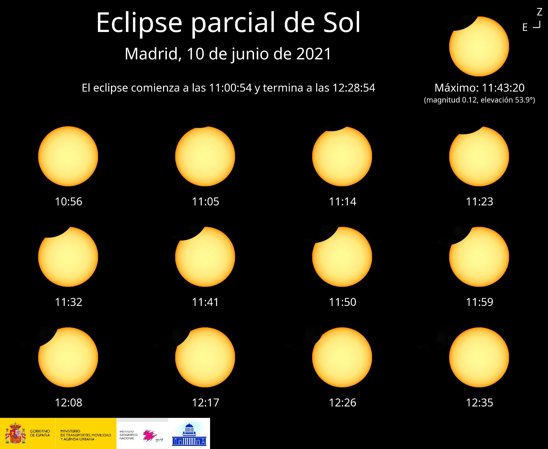 Eclipse parcial solar 2021