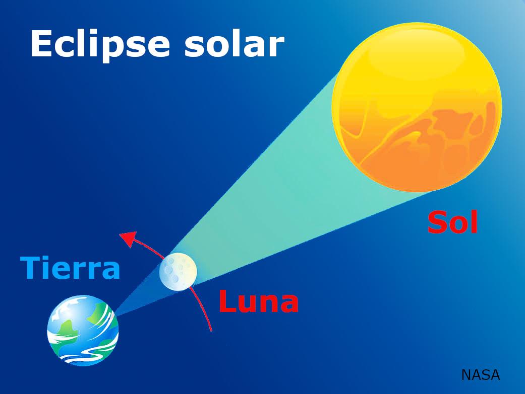Eclipse solar / NASA